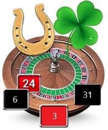 Understand the power of chance in roulette
